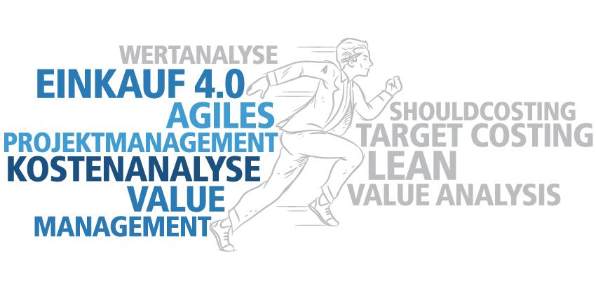 Wertanalyse, Einkauf 4.0, Agiles Projektmanagment, Kostenanalyse, Value Management, Shouldcosting, Target Costing, Lean Value Analyses